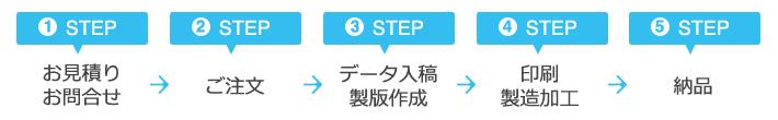 flows_steps